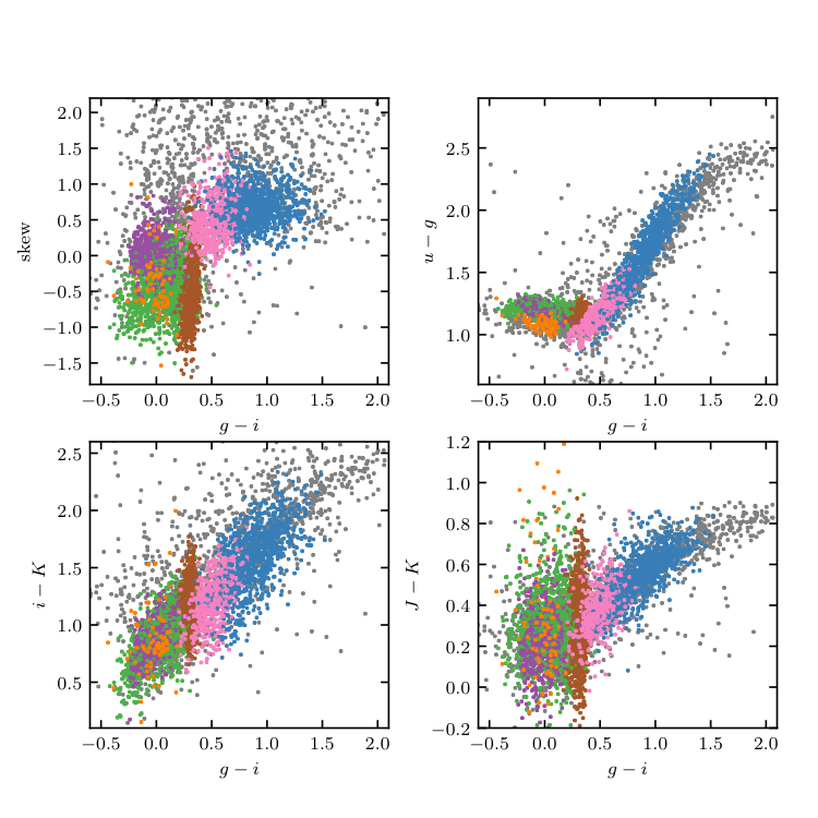 ../../_images/fig_LINEAR_clustering_2.png