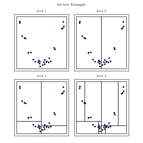 Scikit-learn 0 14 release: features and benchmarks -- Gaël