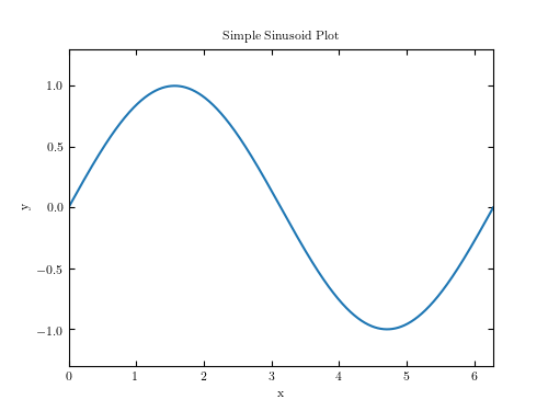 ../../_images/fig_plotting_examples_1.png