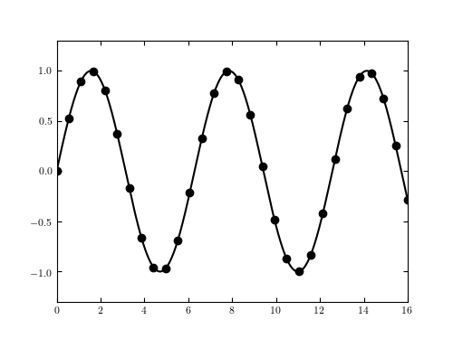 ../../_images/fig_plotting_examples_4.png