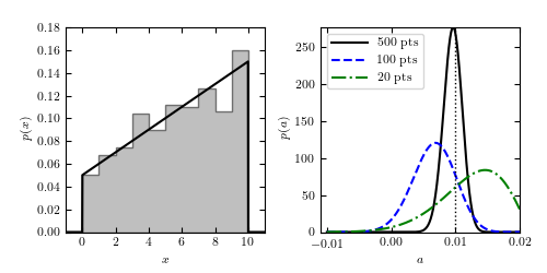 ../../_images/fig_poisson_continuous_1.png