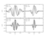 ../../_images/fig_wavelets_1_thumb.png