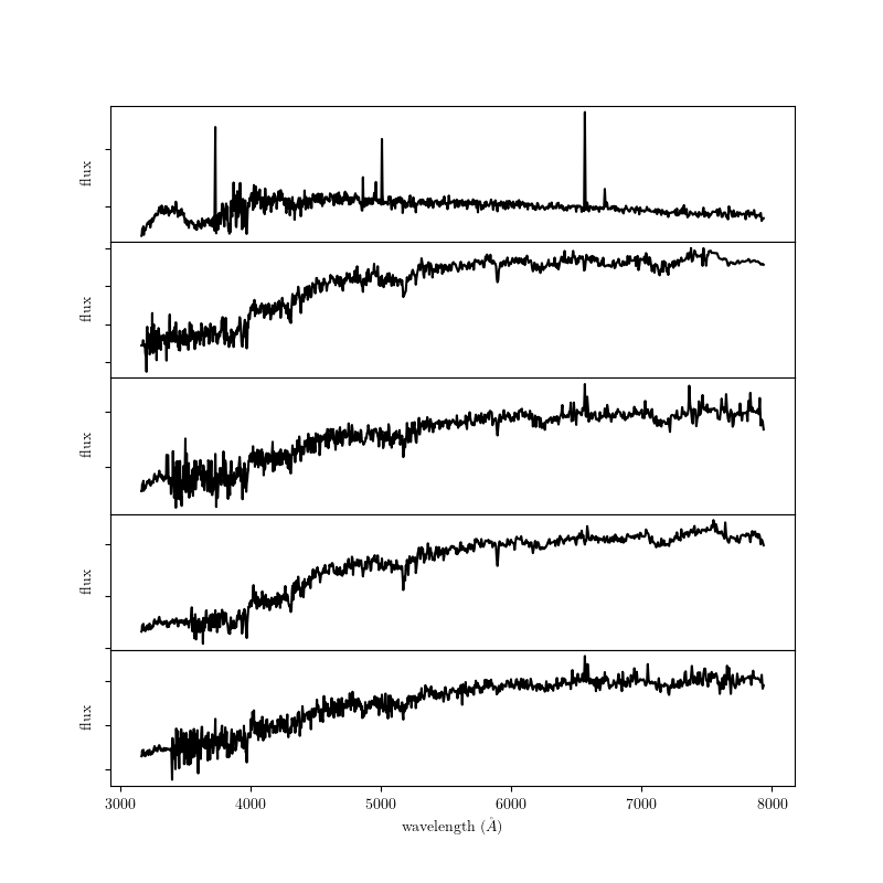 ../_images/plot_corrected_spectra_11.png