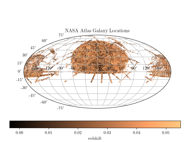 ../_images/plot_nasa_atlas_12.png