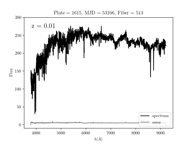 ../../_images/plot_sdss_spectrum_1.png