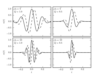 ../../_images_1ed/fig_wavelets_1_thumb.png