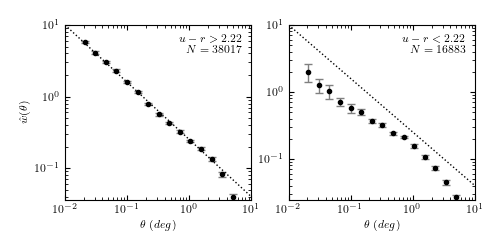 6  Two-point Correlation Functions — astroML 0 4 documentation