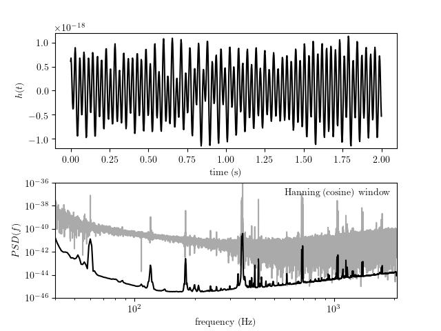 Plot the power spectrum of LIGO — astroML 0 4 documentation
